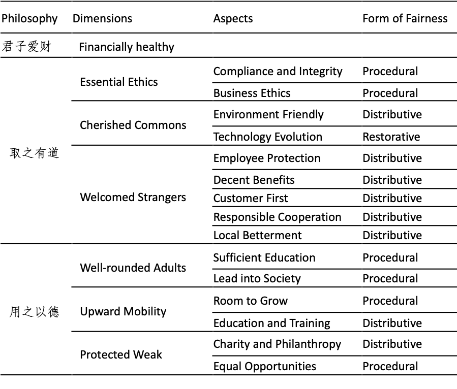 1540623510(1)